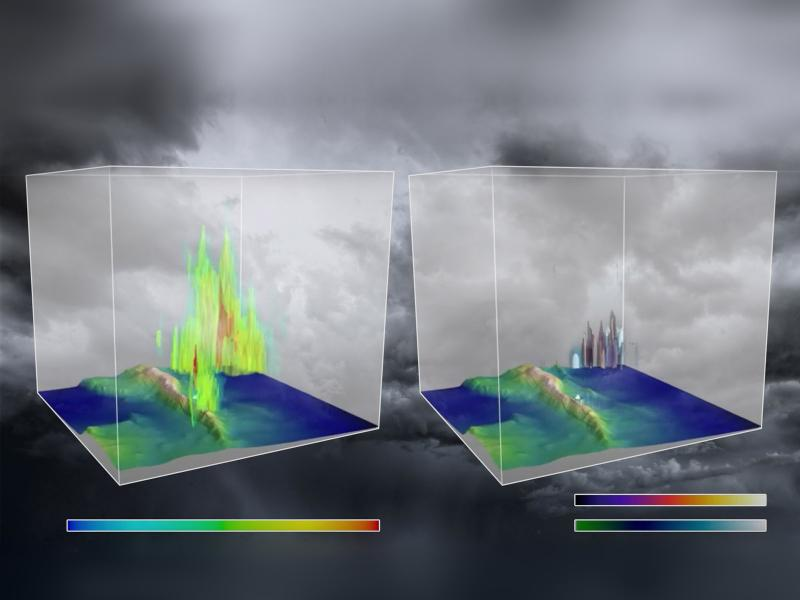 Still from a video showing brightly colored representations of evolving storms over a background of storms